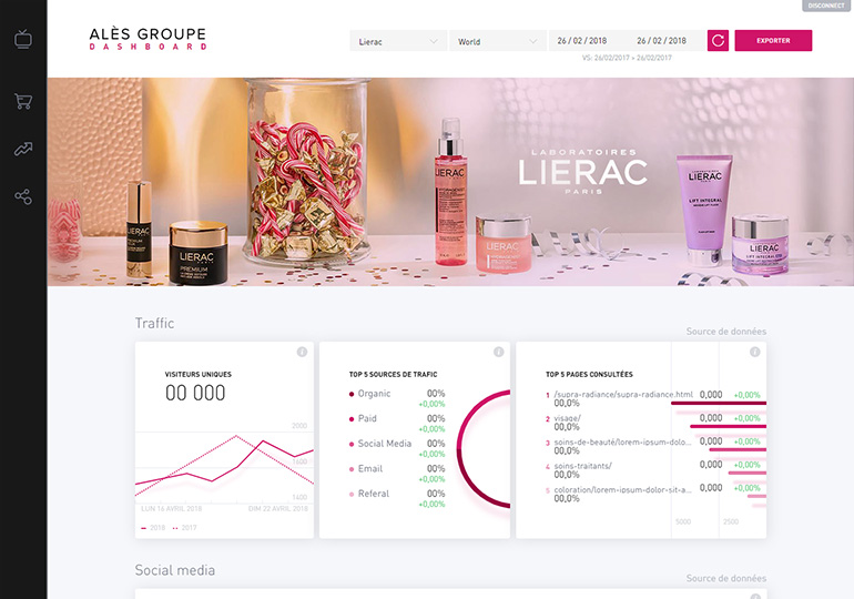 Alès Groupe Dashboard Desktop 1